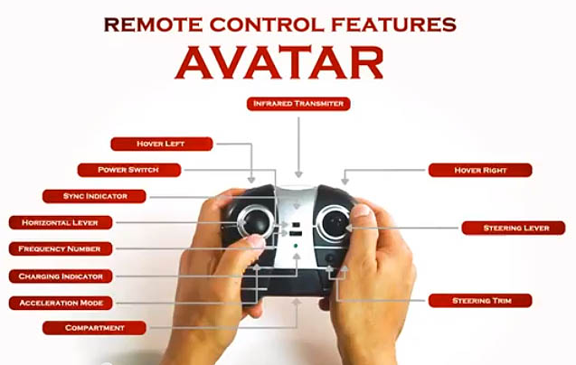 Avatar_remote_control_instructions